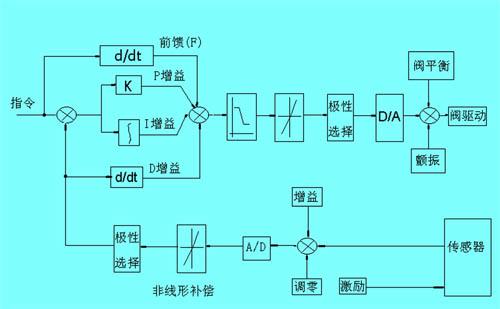 电路 电路图 电子 原理图 500_309图片