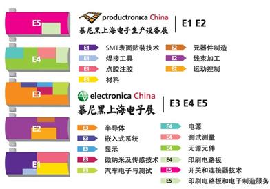 慕尼黑(上海)电子展
